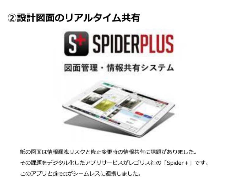 SPIDERPLUSと連携し、離れた場所にいる作業員とも設計図面の変更をリアルタイムで共有可能