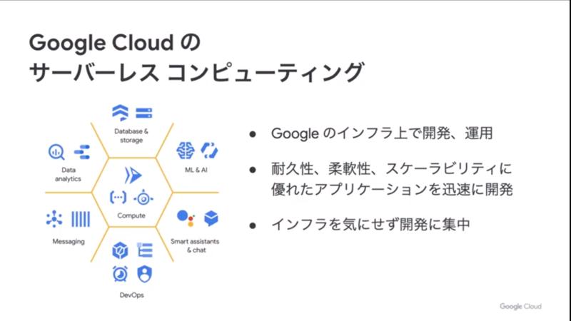 Googleのサーバーレスコンピューティング