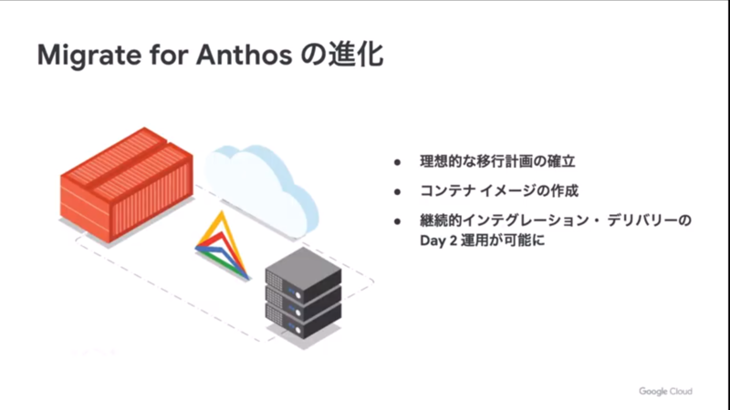 Migrate for Anthosの進化