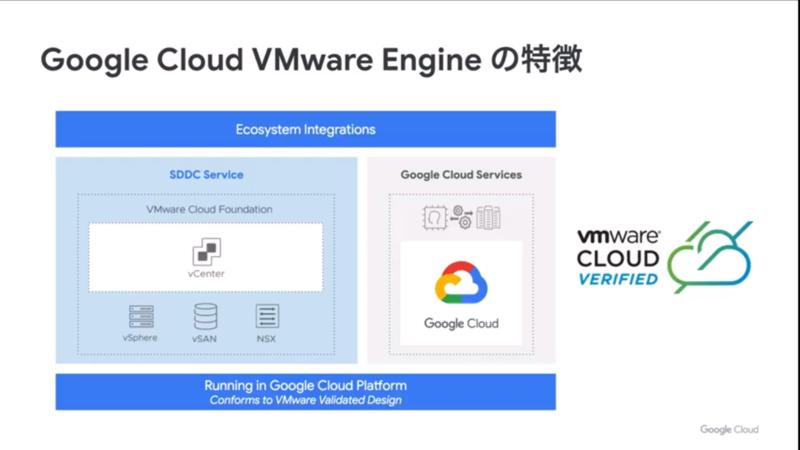 Google Cloud VMware Engineの特徴