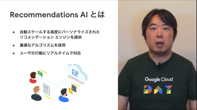 Recommendations AI