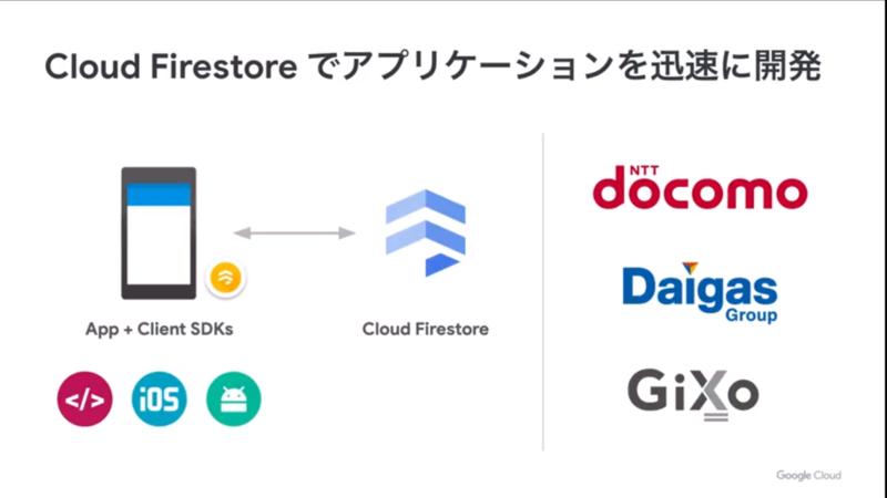 Cloud Firestoreとその事例