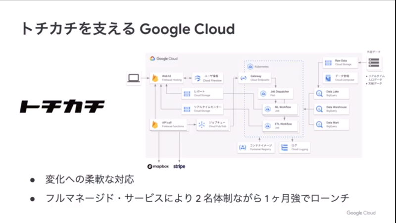 トチカチでのGoogle Cloud利用
