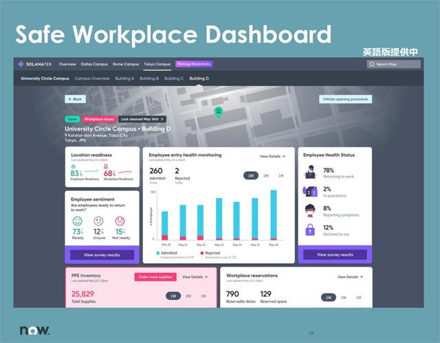 Safe Workplaceの各アプリをダッシュボードで表示したところ。真ん中の棒グラフは受付でのスクリーニング(検温)で職場への立ち入りを許可、あるいは拒否した従業員の人数の推移を示している。左下にはマスクなどPPEの在庫状況、右下はオフィスの席や施設の予約状況を示しており、清掃タスクやシフトスケジューリングとひも付けている