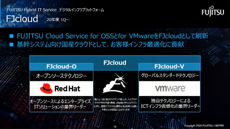FUJITSU Hybrid IT Service FJcloud。FJcloud-OとFJcloud-Vがある