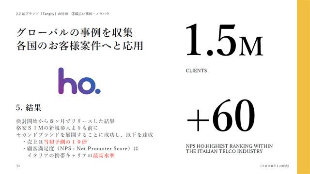代表的な事例のひとつがVodafone Italiaのセカンドブランド「ho.」のローンチ。若者向けのサービスとしてキオスクでの利用を前提に設計するなどユーザーエクスペリエンスの向上を図り、開発期間も8カ月とスピーディにリリース。ユーザー数は150万人に拡大し、売上は当初予測の10倍を記録、顧客満足度も+60と高い水準を達成した