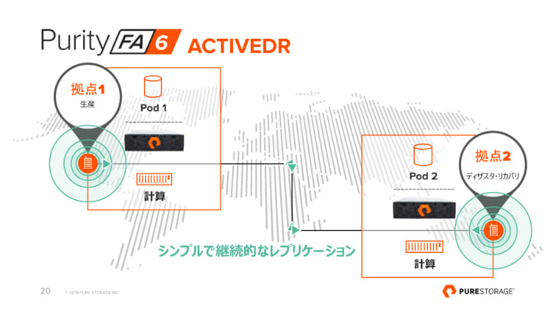 ActiveDR