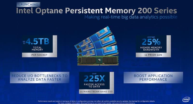 第2世代のOptane DC Persistent MemoryとなるOptane Persistent Memory 200シリーズに対応(出典:Intel)