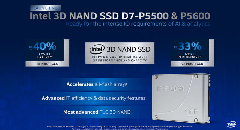 Intel 3D NAND SSD D7-P5500/P5600(出典:Intel)