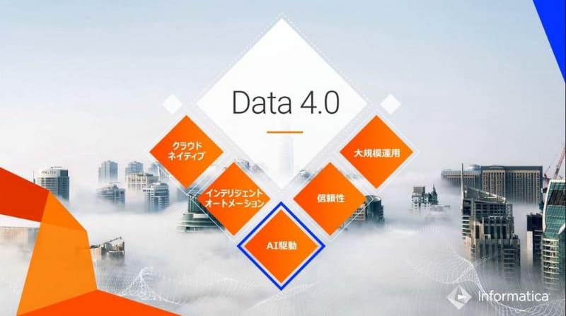 インフォマティカの考えるデータ4.0