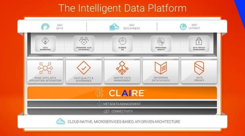 インフォマティカのIntelligent Data Platform