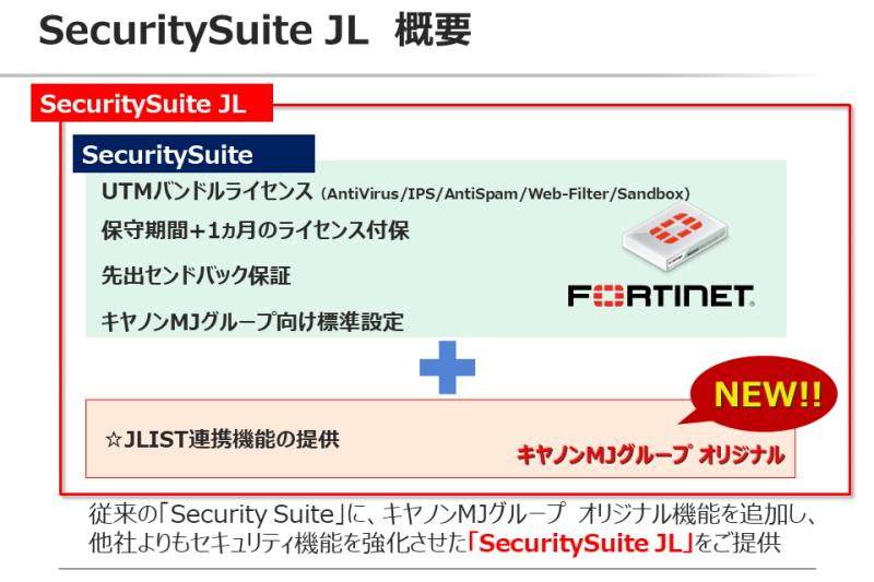 """FortiGate""""SecuritySuite JL""""の概要"""