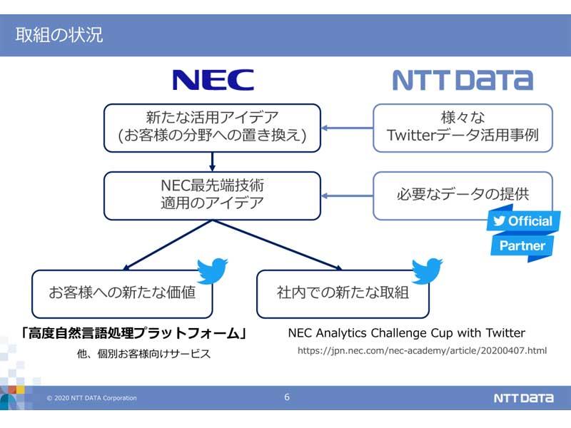 NTTデータとNECとのSIパートナーシップの取組