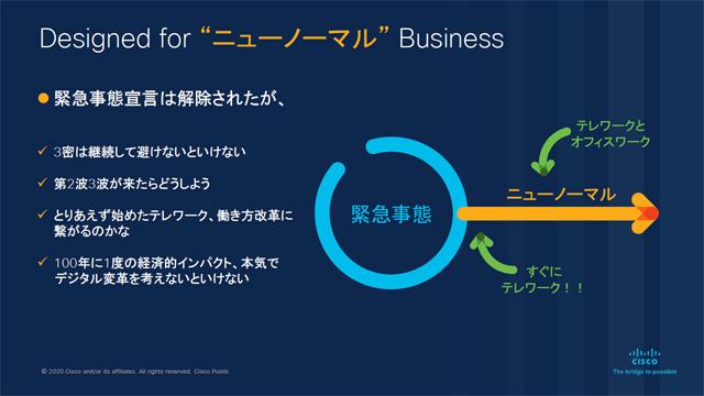 「ニューノーマルにおける中小企業のビジネスをデザインする」というCisco Designedは、まずは中小企業におけるテレワークの本格的な定着をめざす