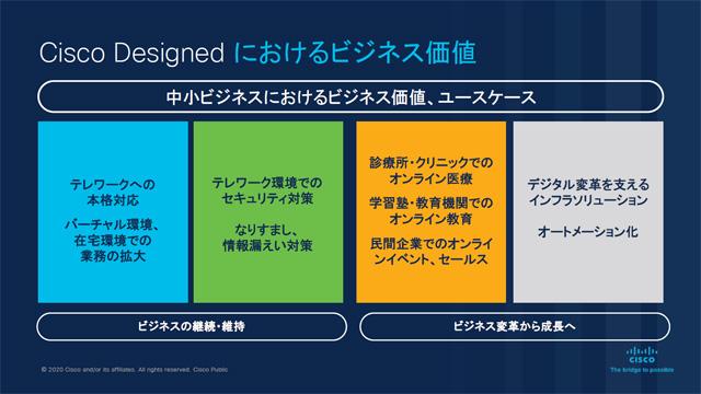 Cisco Designedにおける4つのユースケース。ビジネスの維持継続から、ビジネス変革とさらなる成長へと向かうフェーズに分かれている