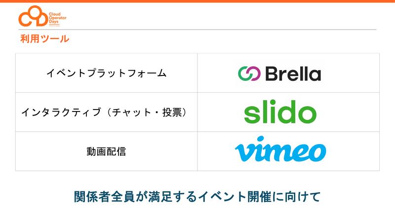 ツールは、Brella、Slido、Vimeoを採用