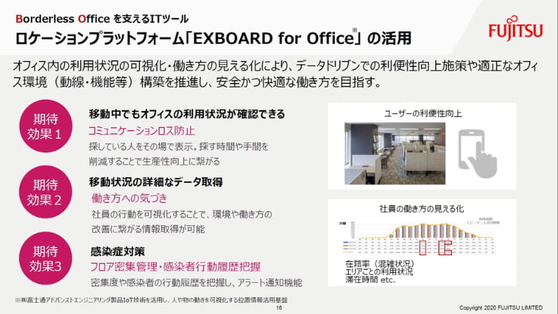 EXBOARD for Office