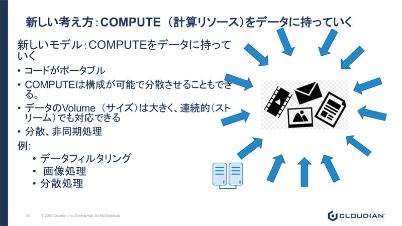 3つ目の革命はエッジコンピューティングの登場。データをコンピュートに近づけるのではなく、コンピュートをデータ側に持っていく