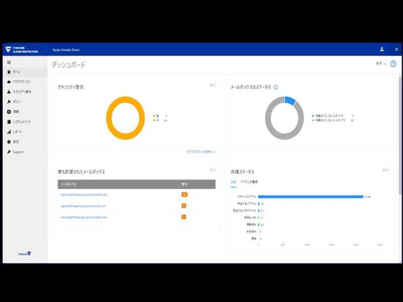 「F-Secure Cloud Protection for Microsoft Office 365」の管理ポータル
