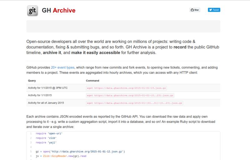 GH ArchiveのWebサイト