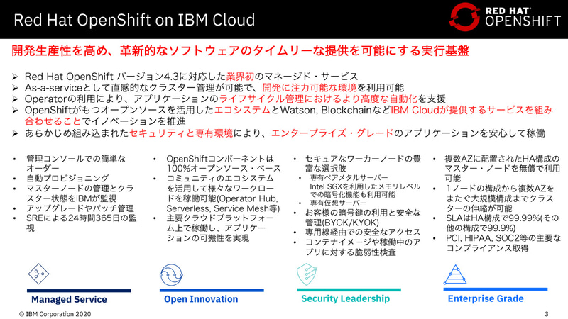 Red Hat OpenShift 4.3 on IBM Cloud
