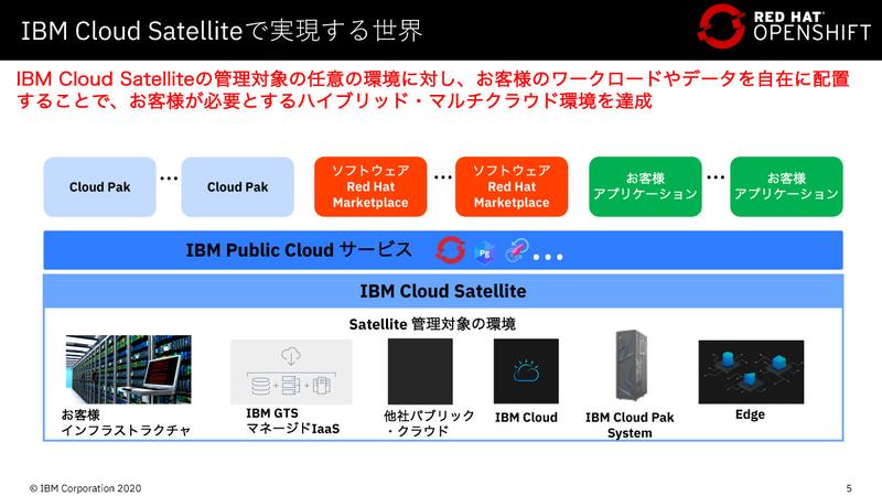 IBM Cloud Satellite