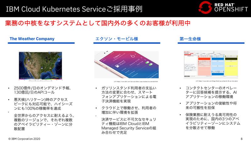 IBM Cloud Kubernetes Serviceの事例