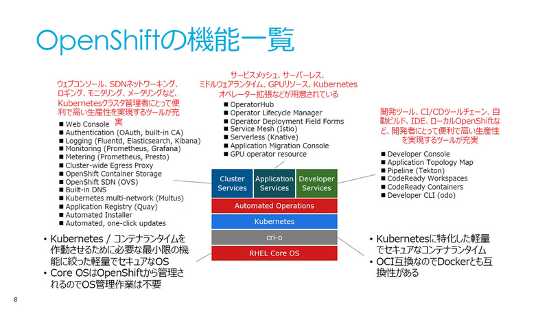 Red Hat OpenShiftの機能一覧