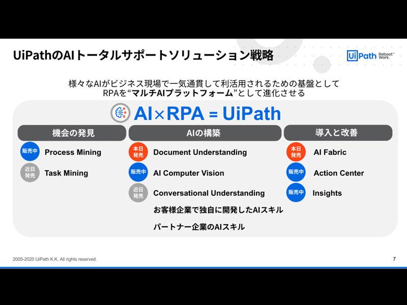 UiPathのAIトータルサポートソリューション戦略