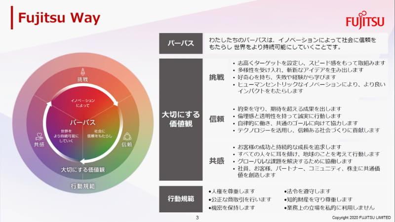 Fujitsu Way