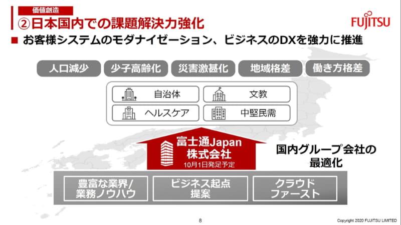 日本国内での課題解決力強化