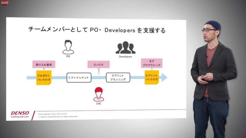チームメンバーとしてPO・Developersを支援する