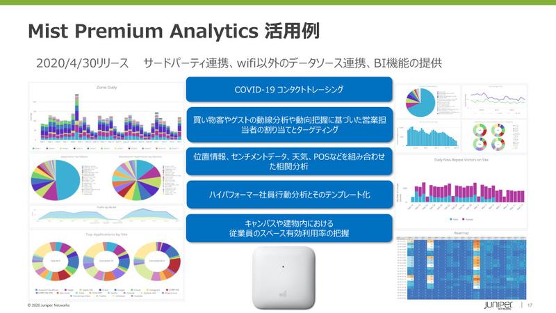 Premium Analyticsは、接触履歴追跡にも応用可能
