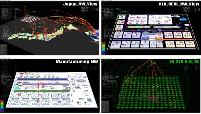 AX-3D-VIEWER 3D表示によるトラフィックの可視化
