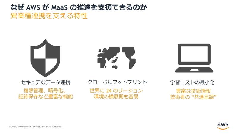なぜAWSがMaaSの推進を支援できるのか