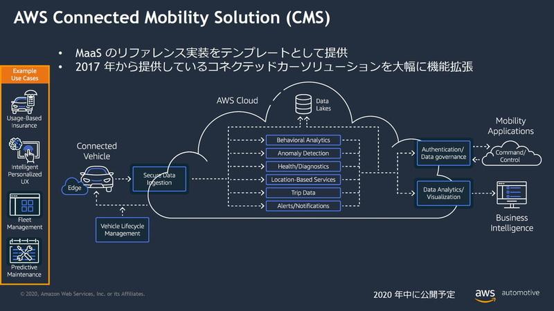 新たにAWS Connected Mobility Solutionをリリース予定