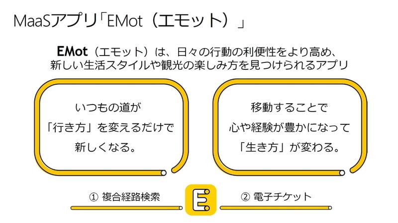 MaaSアプリ「EMot」