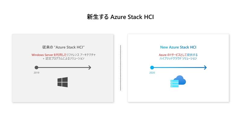 従来のAzure Stack HCI(左)と新生代のAzure Stack HCI(右)