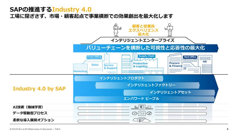 企業のITは二層構造になっているため、EDPに情報が送られてくるのを待っているだけでは、インダストリー4.0化を支援できない