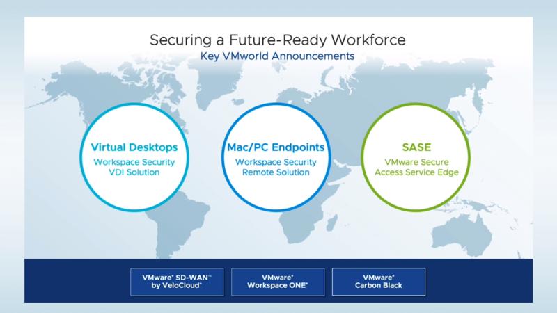 VMware Workspace Security VDIとVMware Workspace Security Remote