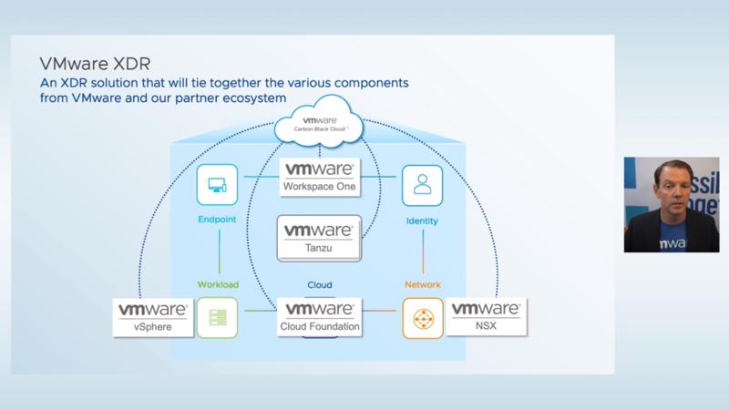 VMware XDRのアナウンス