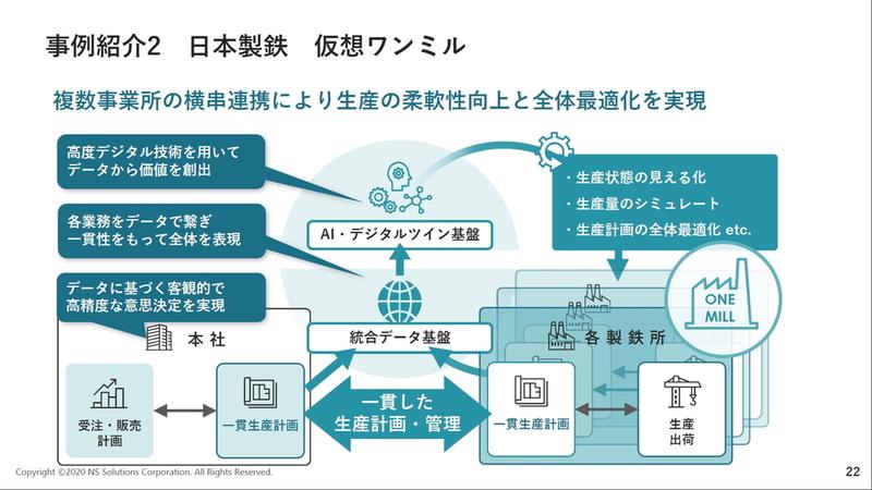 日本製鉄の事例