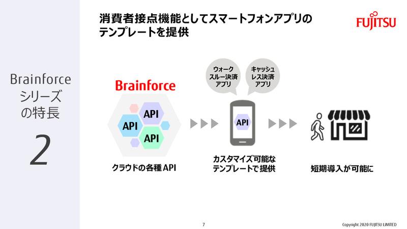 Brainforceの特長