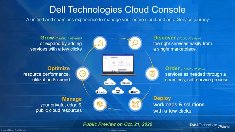 Dell Technologies Cloud Console