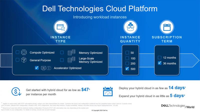 Dell Technologies Storage Cloud Platform