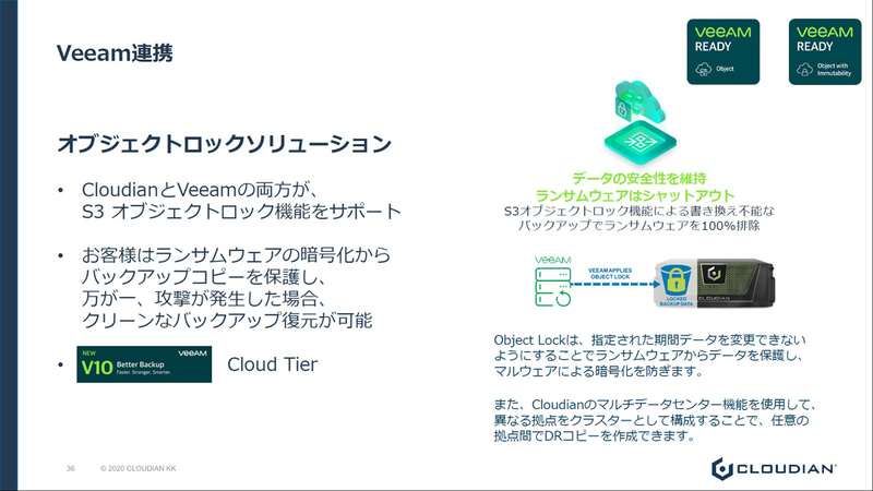 S3 OBJECT LOCK機能は、Veeam Softwareの「Veeam Cloud Tier」もサポート