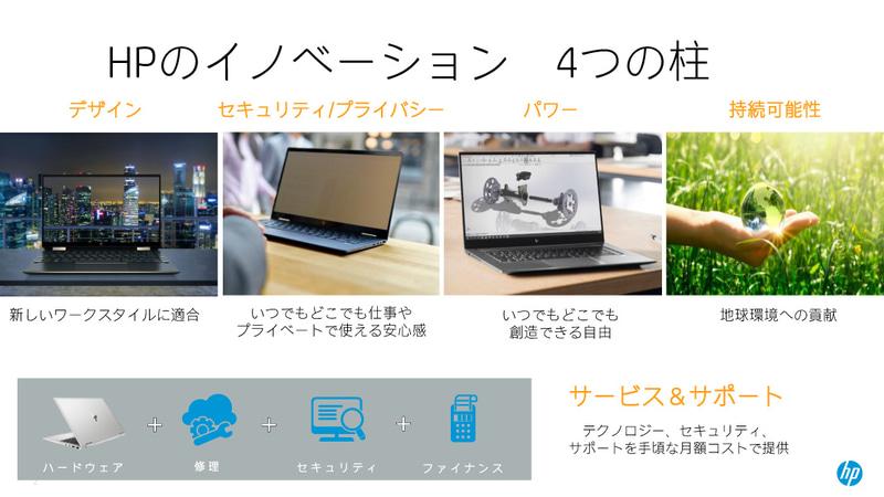 HPのイノベーション 4つの柱