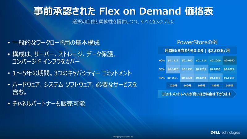 Flex on Demand