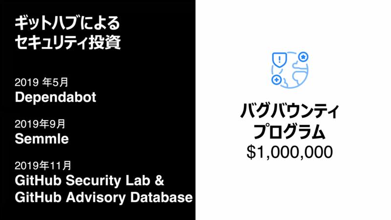 GitHubのアプリケーションセキュリティへの主な投資