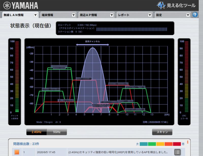見える化ツールで電波状況を把握する